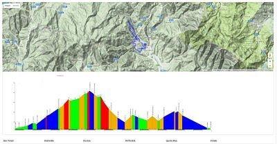 Lunigiana-in-bicicletta: giro-sulle-colline-di-Pontremoli